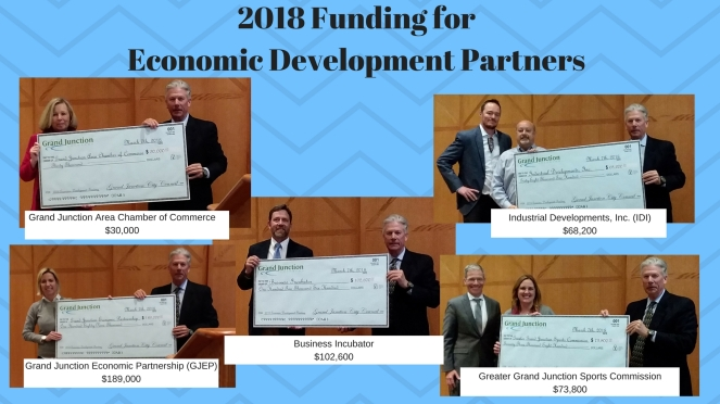 2018 Funding for Economic Development Partners