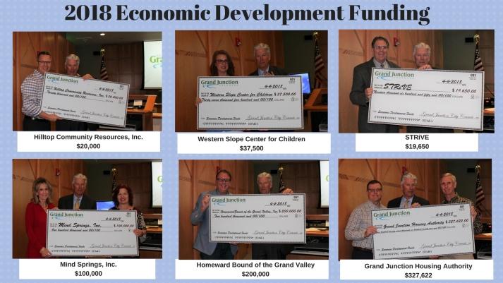 Economic Development Funding