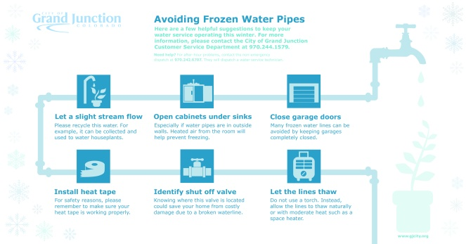 Avoiding Frozen Water Pipes Infographic